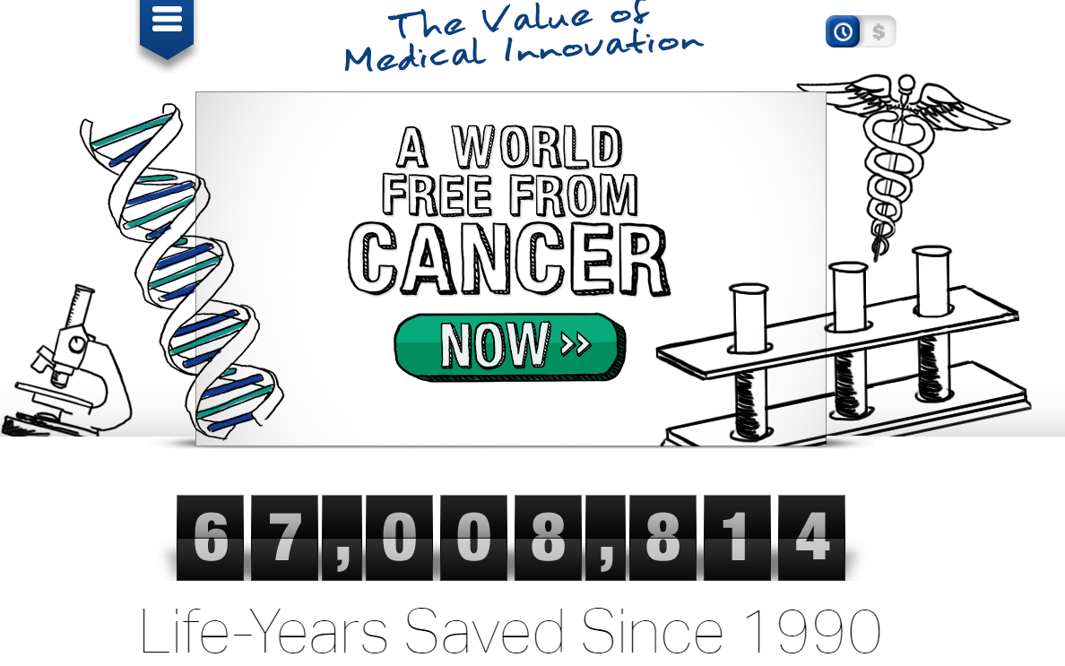 The Value of medical innovation - A world free from cancer